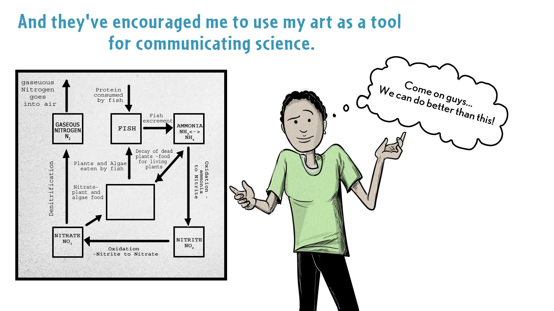 "Chloe, the narrator, says, ""And they've encoraged me to use my art as a tool for communicating science."" On the left is a very boring and academic diagram showing oxidation and dentrification processes. On the right, Chloe stands, looking confused, ""Come on guys, we can do better than this!"""
