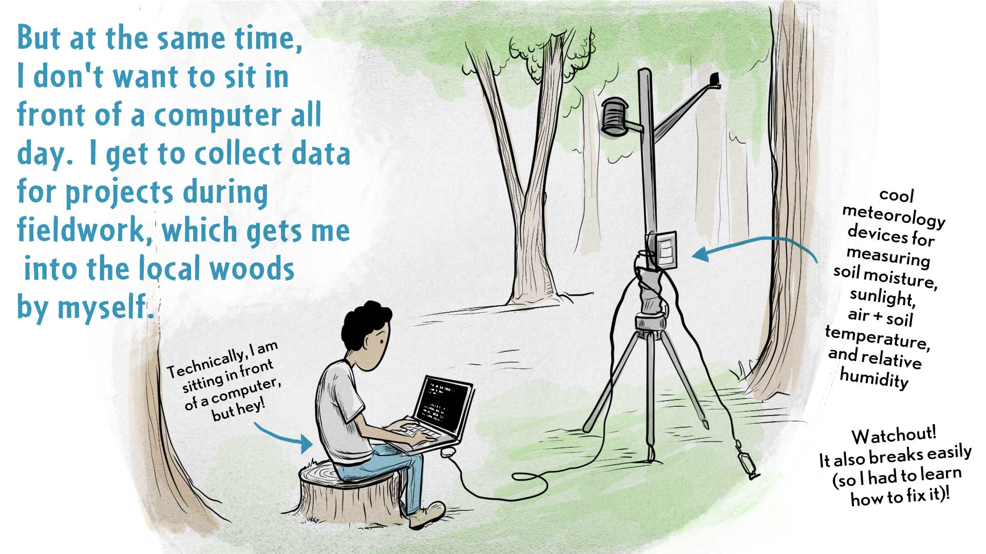 "Chloe, the narrator, says, ""But at the same time, I don't want to sit in front of a computer all day. I get to collect data for projects during fieldwork, which gets me into the local woods by myself."" Chloe is sitting on a stump in the woods, with a computer on her lap. She is looking at a tall device on a tripod, that she calls a ""cool meteorology device for measuring soil moisture, sunlight, air and soil temperatures, and relative humidity."" She says, ""Technically, I am sitting in front of a computer, bu"