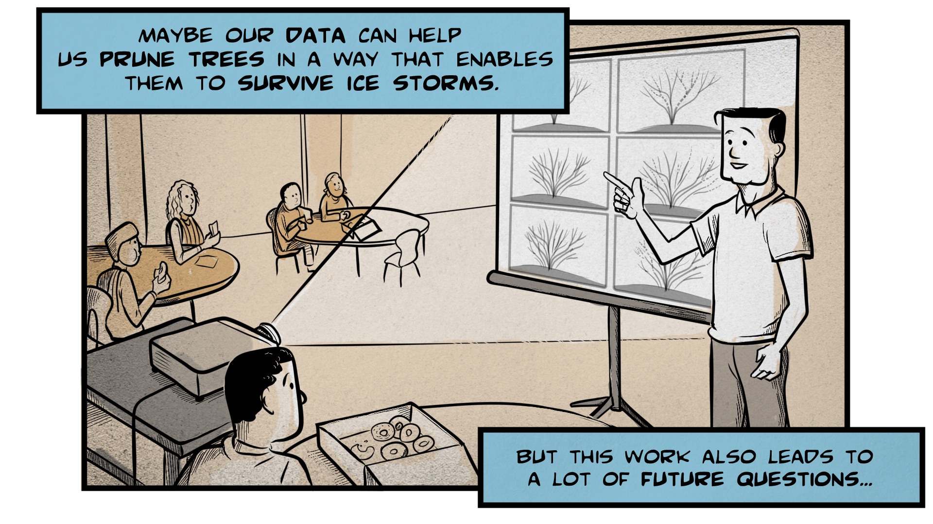 """Danny, the narrator, says, """"Maybe our data can help us prune trees in a way that enables them to survive ice storms. But this work also leads to a lot of future questions."""" He stands in front of a room of people. He points at a projected screen showing several pictures of trees. People sit at tables nearby, watching and listening."""