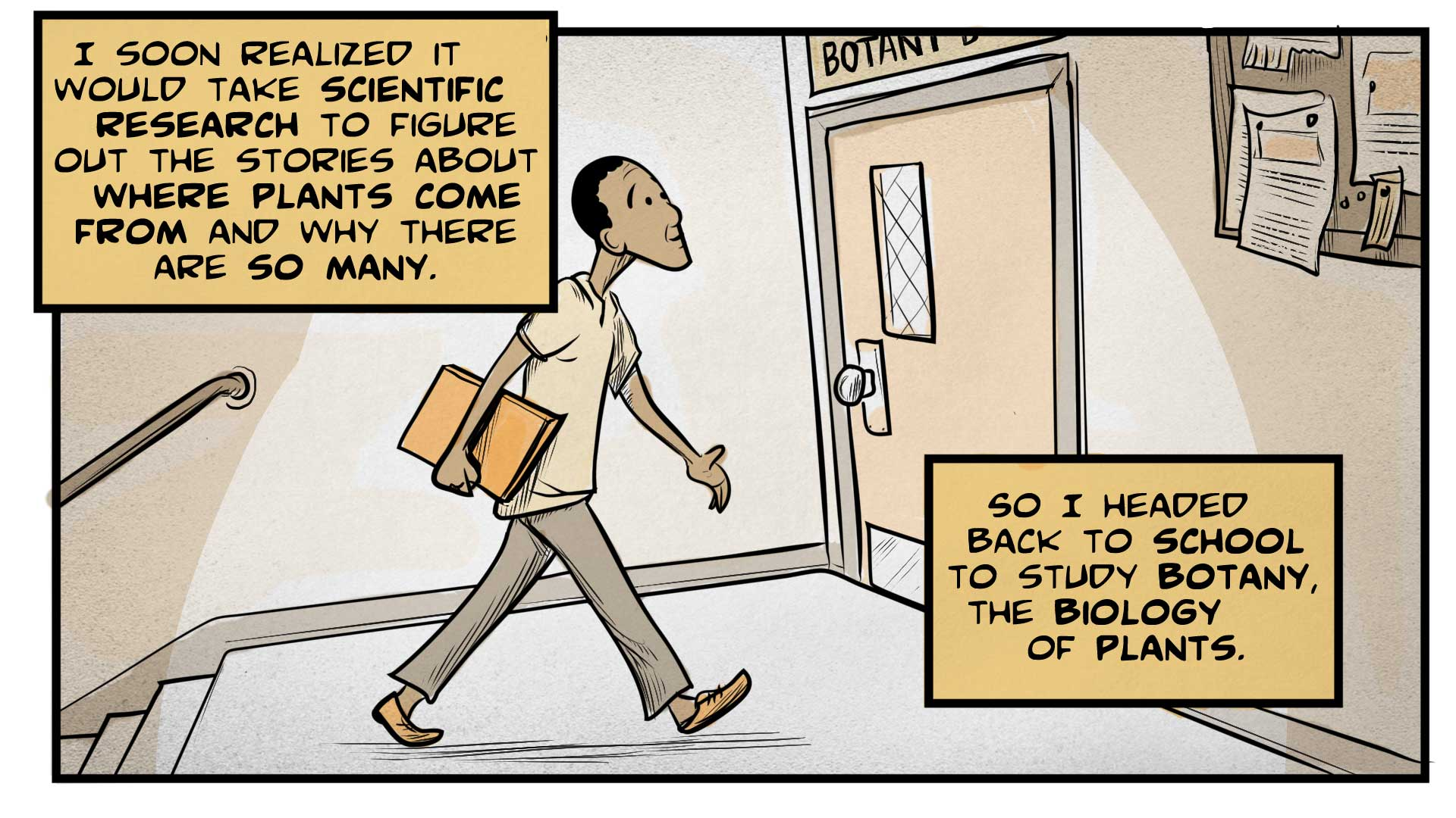 "Leo, the narrator, says, ""I soon realized it would take scientific research to figure out the stories about where plants come from and why there are so many. So I headed back to school to study botany, the biology of plants."" He is walking toward a door labeled ""Botany Department,"" with a folder under his arm."